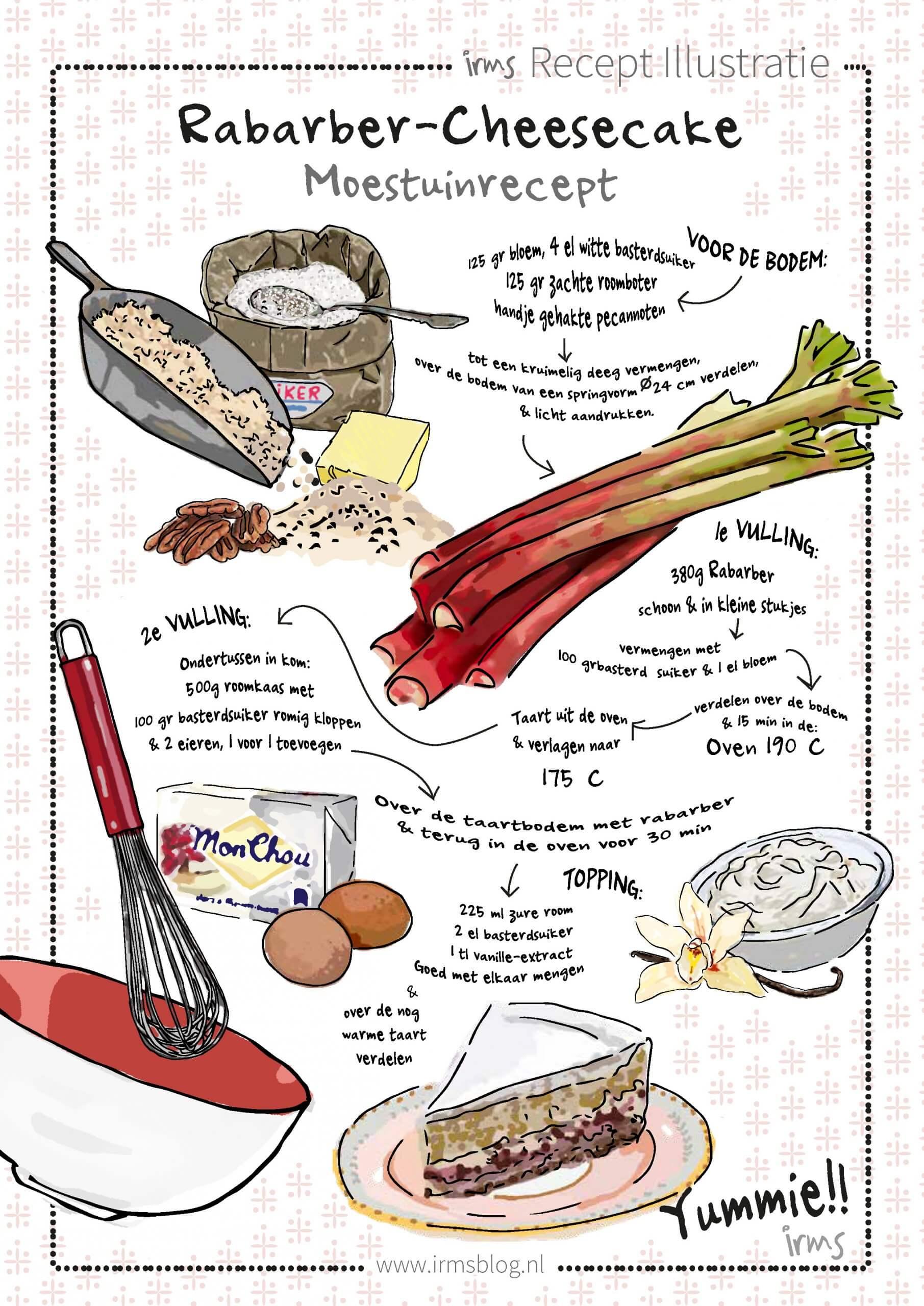 rabarber cheesecake-recept-irmsblog